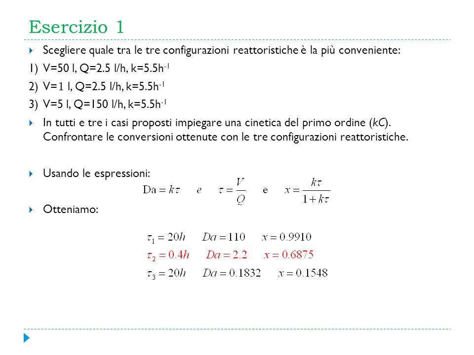 Esercizio 1 Scegliere quale tra le tre configurazioni reattoristiche è la più conveniente: 1)V=50 l, Q=2.5 l/h, k=5.5h -1 2)V= 1 l, Q=2.5 l/h, k=5.5h