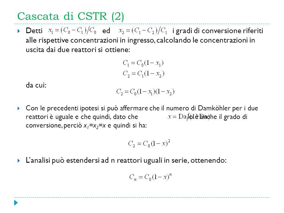 Cascata di CSTR (2) Detti ed i gradi di conversione riferiti alle rispettive concentrazioni in ingresso, calcolando le concentrazioni in uscita dai du