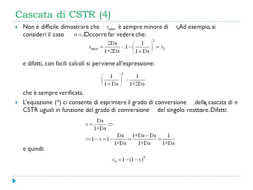 Cascata di CSTR (4) Non è difficile dimostrare che è sempre minore di. Ad esempio, si consideri il caso. Occorre far vedere che: e difatti, con facili
