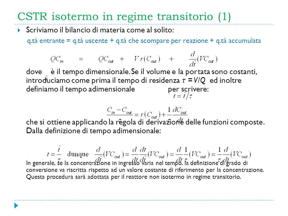 CSTR isotermo in regime transitorio (1) Scriviamo il bilancio di materia come al solito: q.tà entrante = q.tà uscente + q.tà che scompare per reazione