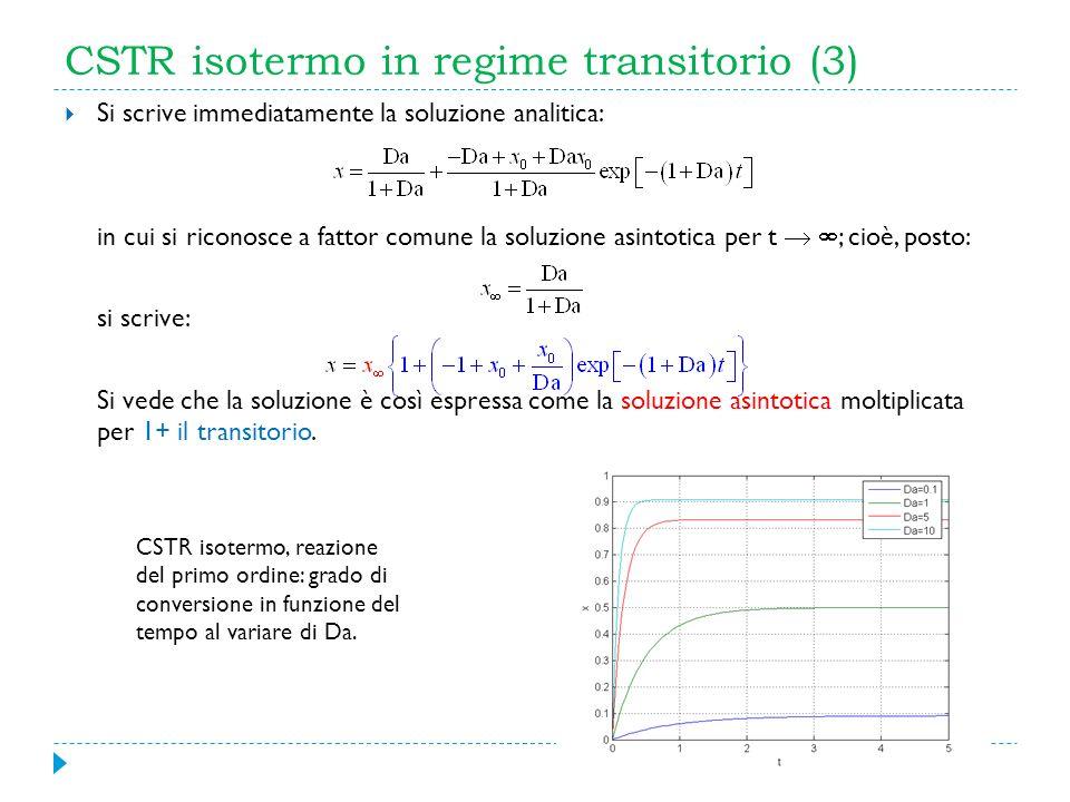 CSTR isotermo in regime transitorio (3) Si scrive immediatamente la soluzione analitica: in cui si riconosce a fattor comune la soluzione asintotica p