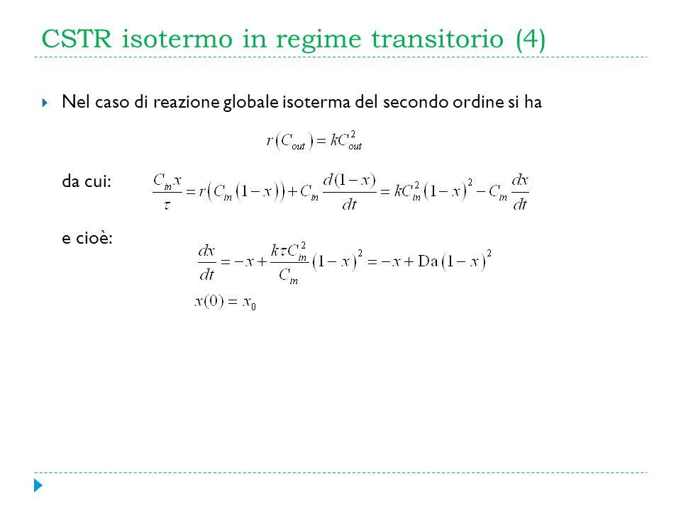 CSTR isotermo in regime transitorio (4) Nel caso di reazione globale isoterma del secondo ordine si ha da cui: e cioè: