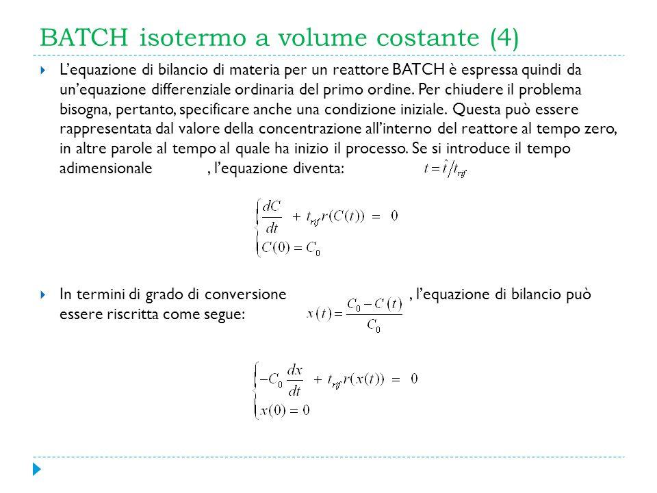 BATCH isotermo a volume costante (4) Lequazione di bilancio di materia per un reattore BATCH è espressa quindi da unequazione differenziale ordinaria