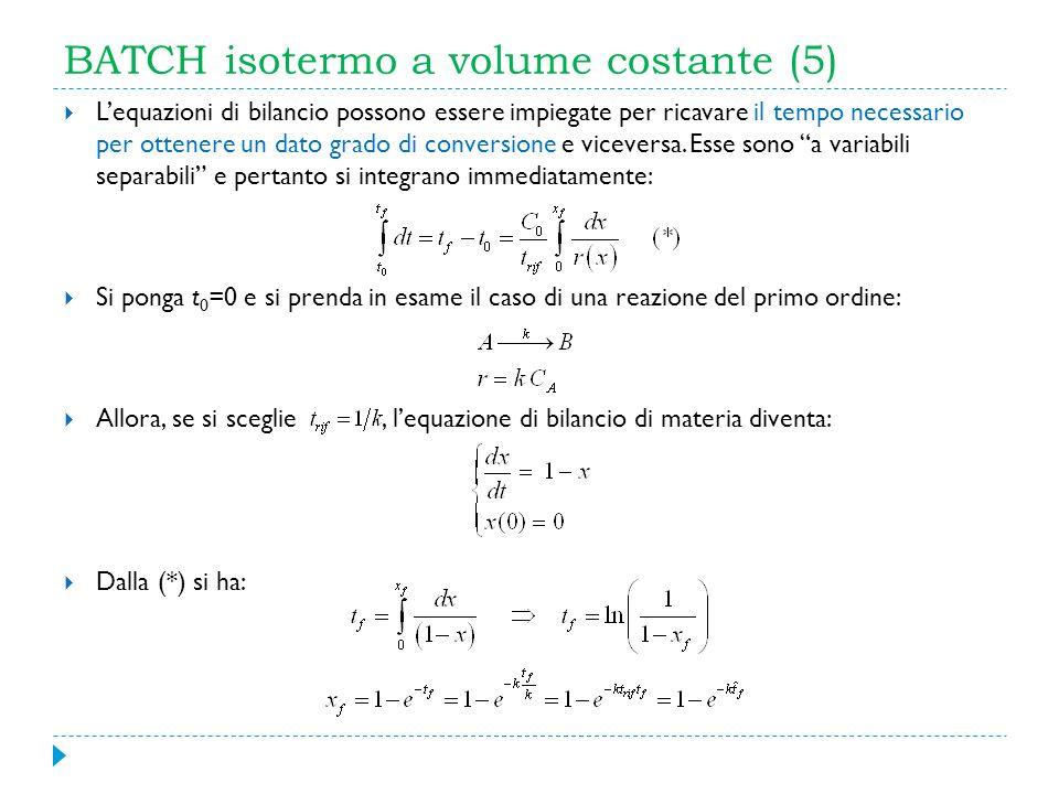 BATCH isotermo a volume costante (5) Lequazioni di bilancio possono essere impiegate per ricavare il tempo necessario per ottenere un dato grado di co