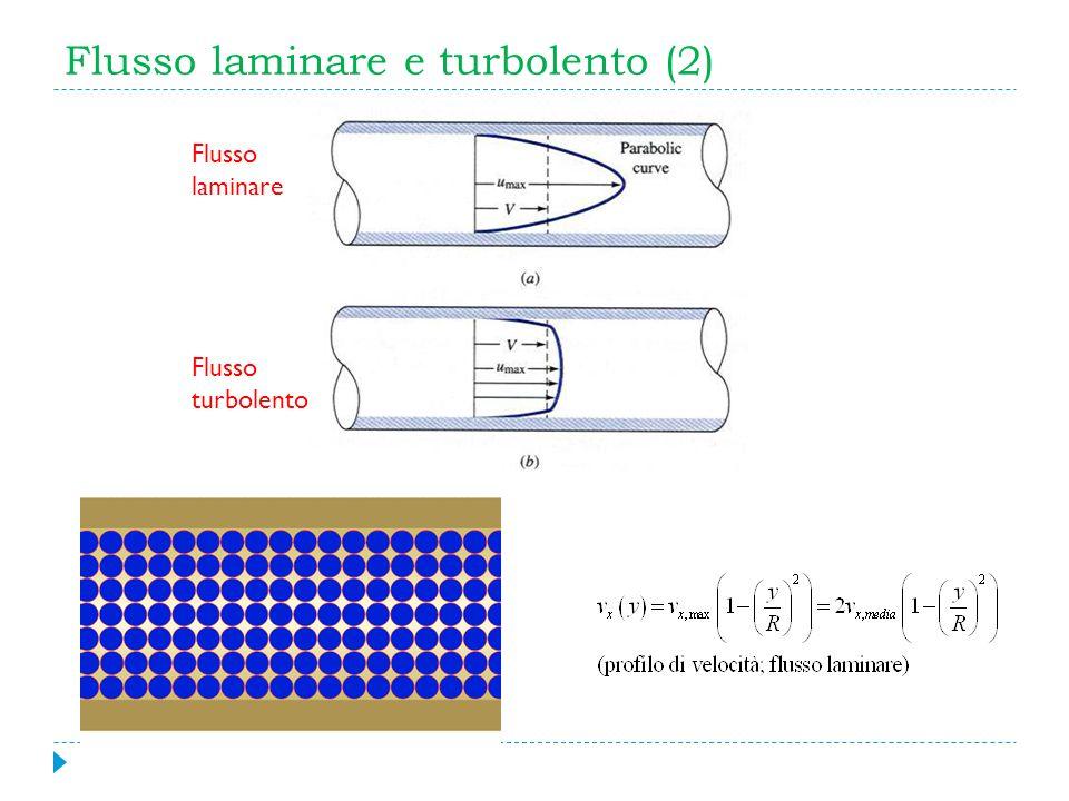 Flusso laminare e turbolento (2) Flusso laminare Flusso turbolento