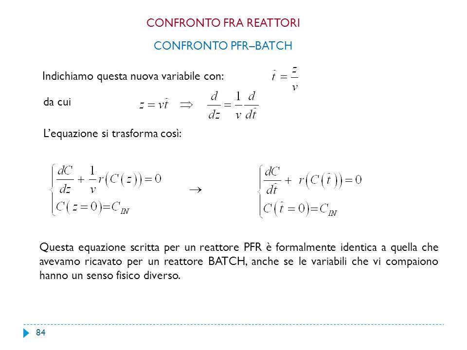84 Lequazione si trasforma così: Questa equazione scritta per un reattore PFR è formalmente identica a quella che avevamo ricavato per un reattore BAT
