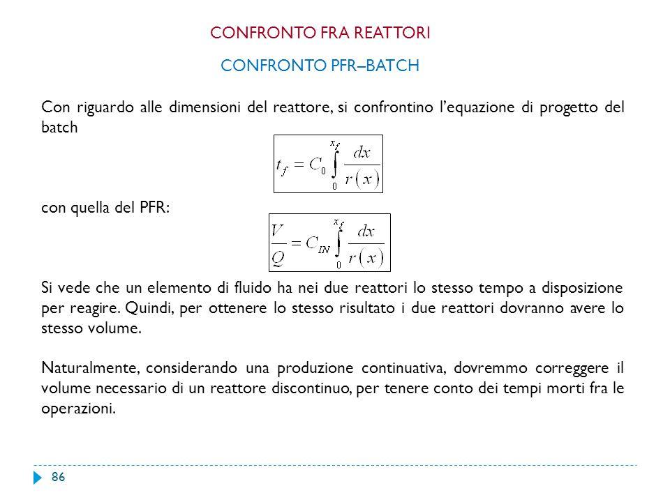 86 Con riguardo alle dimensioni del reattore, si confrontino lequazione di progetto del batch con quella del PFR: Si vede che un elemento di fluido ha