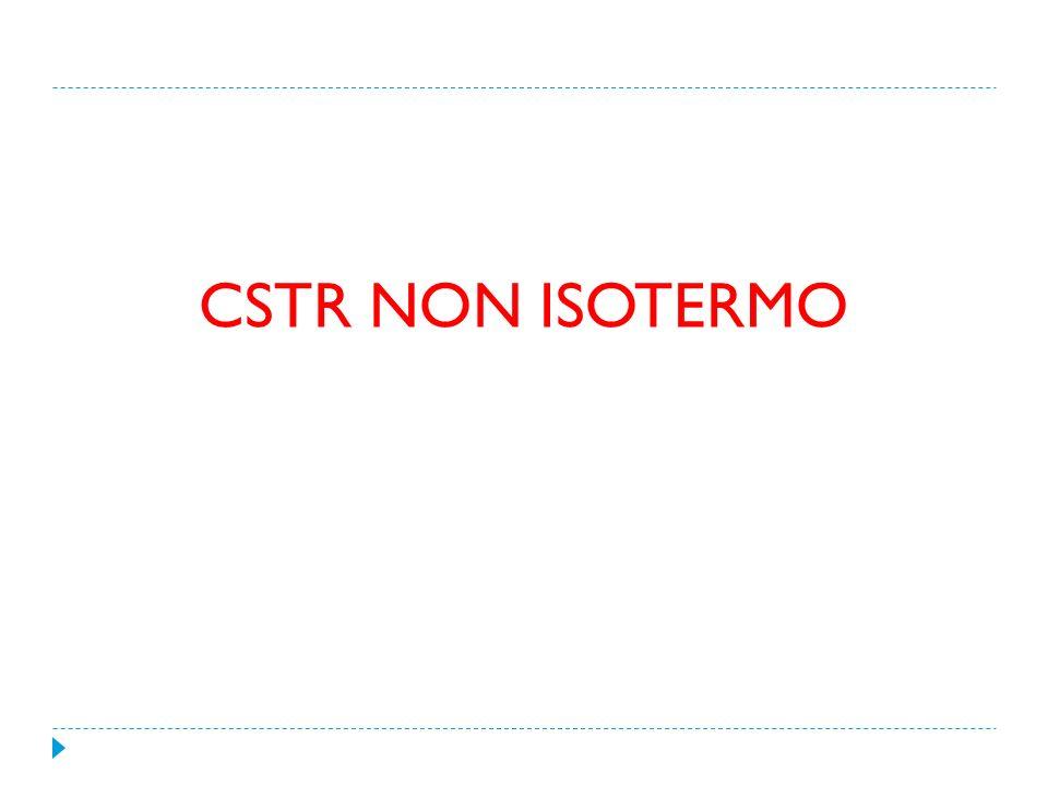 CSTR NON ISOTERMO
