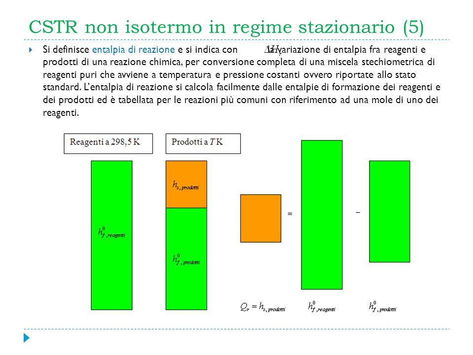 CSTR non isotermo in regime stazionario (5) Si definisce entalpia di reazione e si indica con la variazione di entalpia fra reagenti e prodotti di una