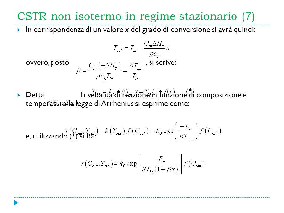 CSTR non isotermo in regime stazionario (7) In corrispondenza di un valore x del grado di conversione si avrà quindi: ovvero, posto, si scrive: Detta