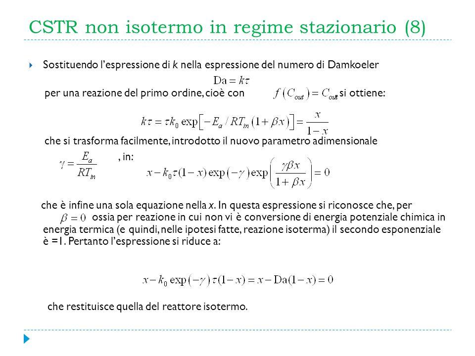 CSTR non isotermo in regime stazionario (8) Sostituendo lespressione di k nella espressione del numero di Damkoeler per una reazione del primo ordine,