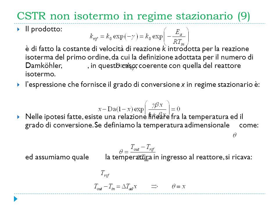 CSTR non isotermo in regime stazionario (9) Il prodotto: è di fatto la costante di velocità di reazione k introdotta per la reazione isoterma del prim
