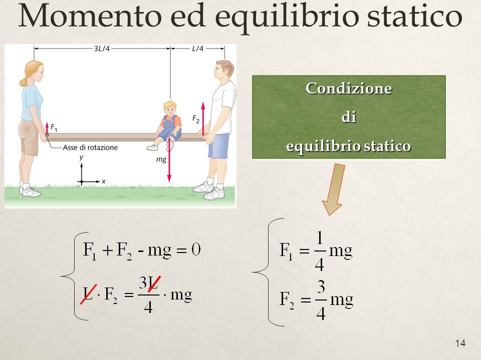 14 Momento ed equilibrio statico Condizionedi equilibrio statico Condizionedi