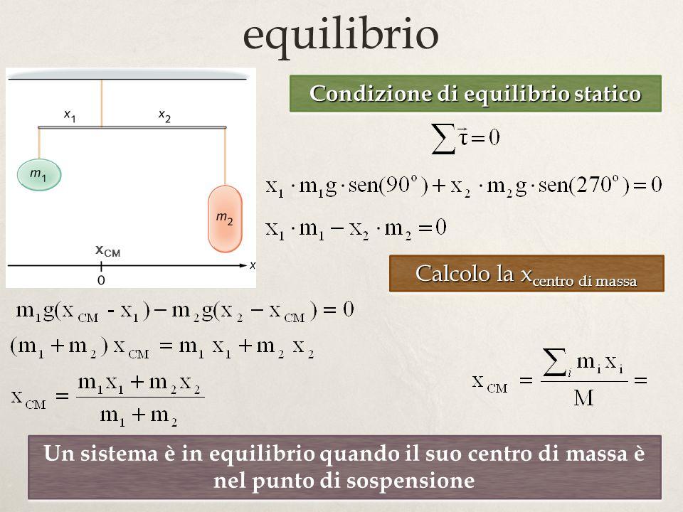 16 Centro di massa ed equilibrio Condizione di equilibrio statico Calcolo la x centro di massa Un sistema è in equilibrio quando il suo centro di mass