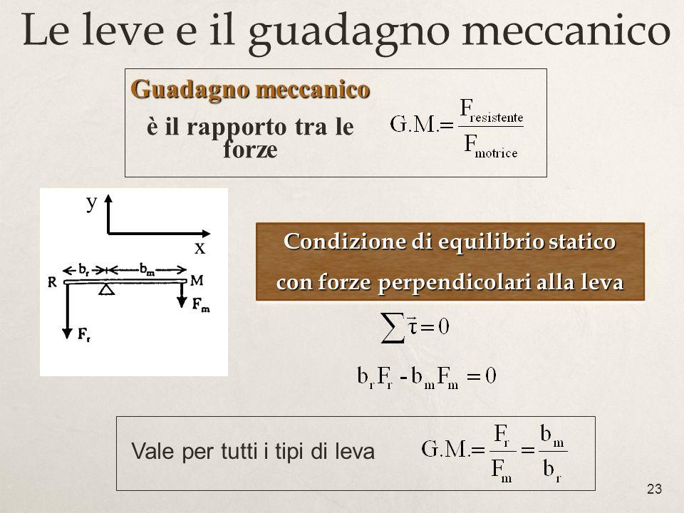 23 Le leve e il guadagno meccanico Guadagno meccanico è il rapporto tra le forze Vale per tutti i tipi di leva Condizione di equilibrio statico con fo