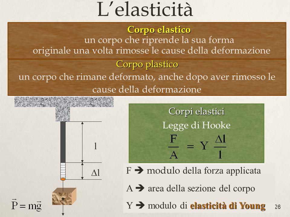 26 Lelasticità Corpo elastico un corpo che riprende la sua forma originale una volta rimosse le cause della deformazione Corpo elastico un corpo che r