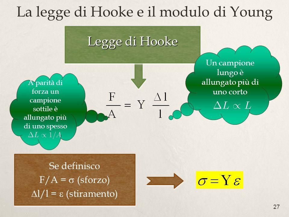 27 La legge di Hooke e il modulo di Young Legge di Hooke Un campione lungo è allungato più di uno corto A parità di forza un campione sottile è allung