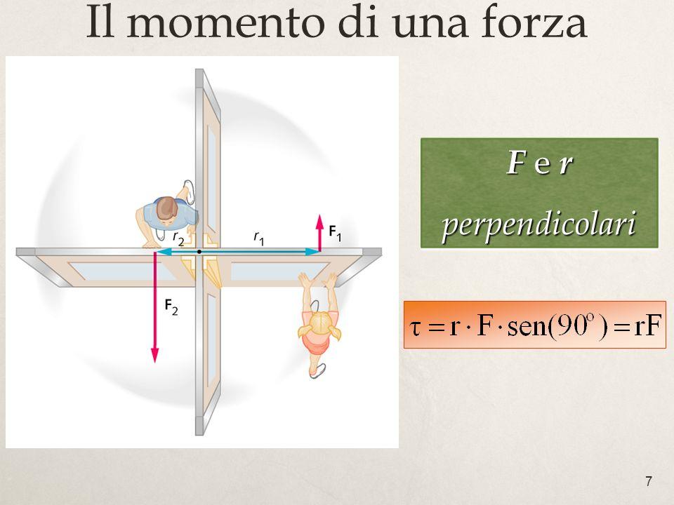7 Il momento di una forza F e r perpendicolari perpendicolari