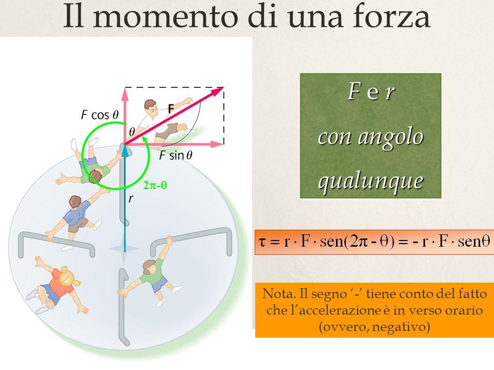 9 Il momento di una forza F e r con angolo qualunque F e r con angolo qualunque Nota. Il segno - tiene conto del fatto che laccelerazione è in verso o