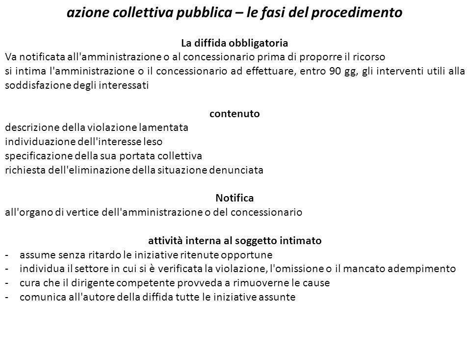 azione collettiva pubblica – le fasi del procedimento La diffida obbligatoria Va notificata all'amministrazione o al concessionario prima di proporre