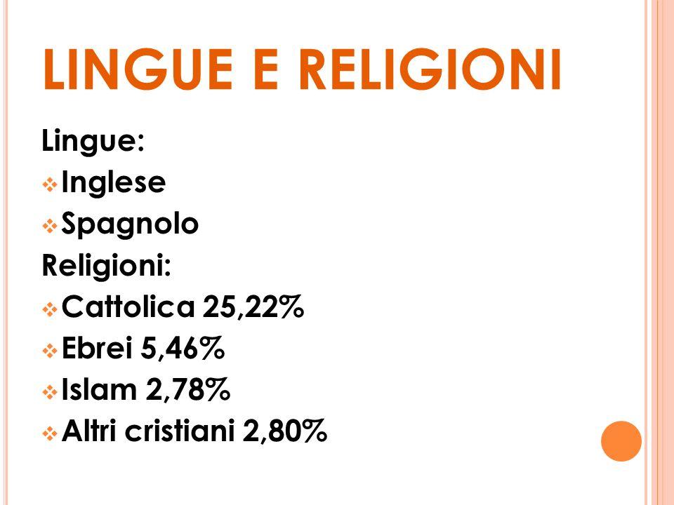 LINGUE E RELIGIONI Lingue: Inglese Spagnolo Religioni: Cattolica 25,22% Ebrei 5,46% Islam 2,78% Altri cristiani 2,80%