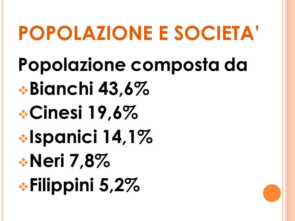 POPOLAZIONE E SOCIETA Popolazione composta da Bianchi 43,6% Cinesi 19,6% Ispanici 14,1% Neri 7,8% Filippini 5,2%