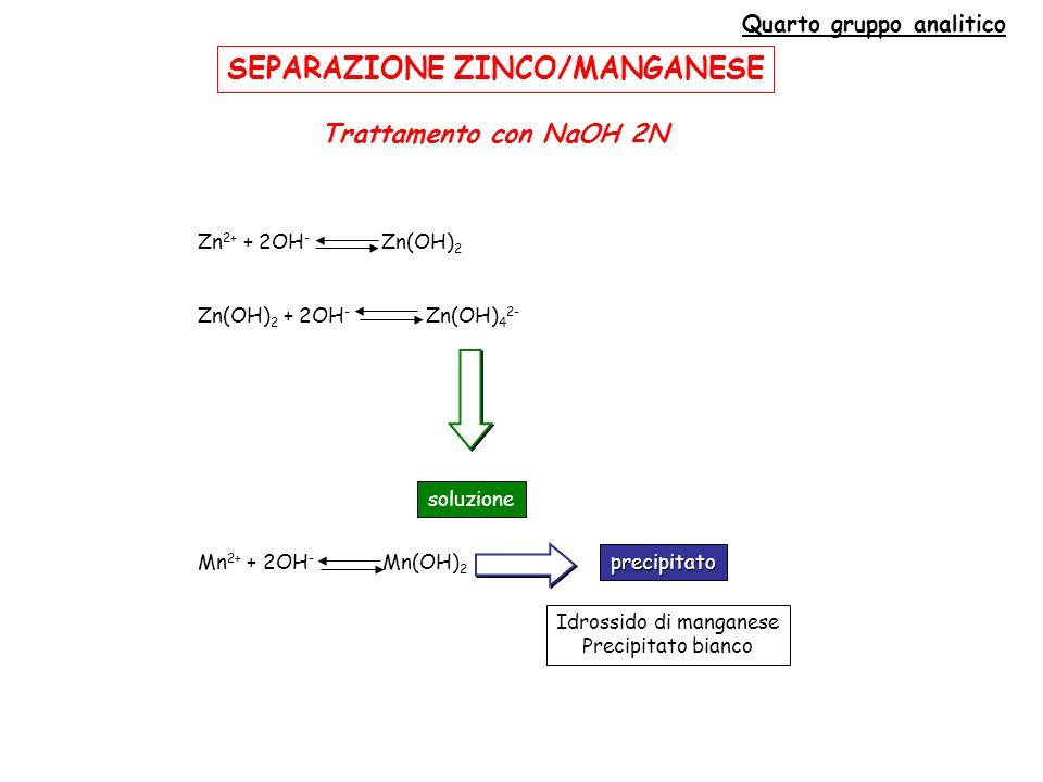 SEPARAZIONE ZINCO/MANGANESE Quarto gruppo analitico Trattamento con NaOH 2N Zn 2+ + 2OH - Zn(OH) 2 Zn(OH) 2 + 2OH - Zn(OH) 4 2- soluzione Mn 2+ + 2OH - Mn(OH) 2 precipitato Idrossido di manganese Precipitato bianco