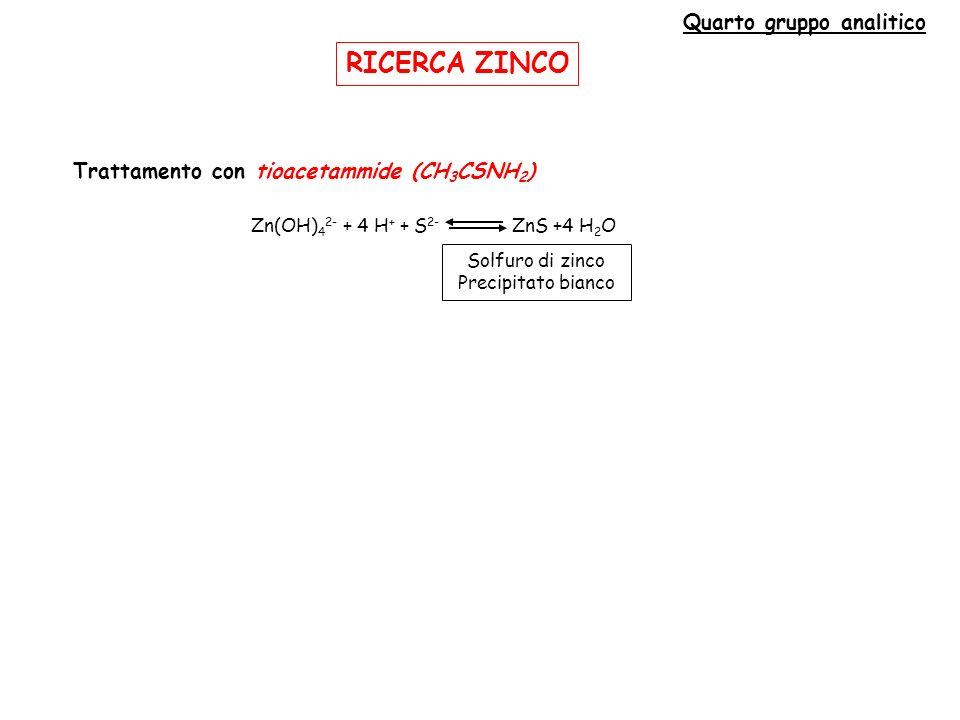 RICERCA ZINCO Quarto gruppo analitico Trattamento con tioacetammide (CH 3 CSNH 2 ) Zn(OH) 4 2- + 4 H + + S 2- ZnS +4 H 2 O Solfuro di zinco Precipitato bianco