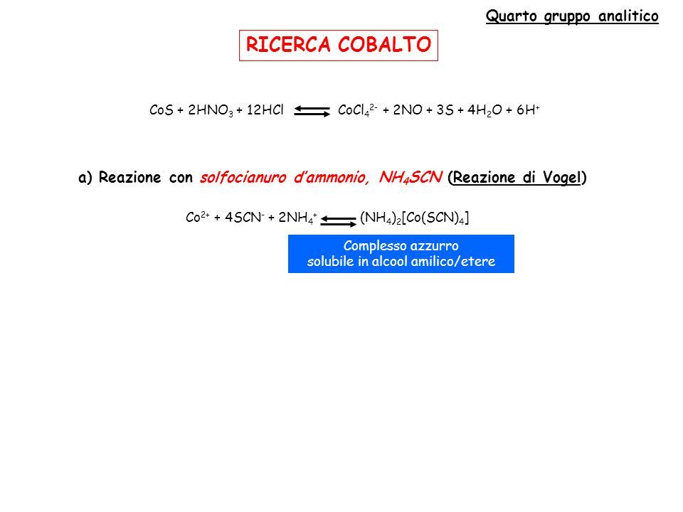 RICERCA COBALTO Quarto gruppo analitico Co 2+ + 4SCN - + 2NH 4 + (NH 4 ) 2 [Co(SCN) 4 ] Complesso azzurro solubile in alcool amilico/etere a) Reazione con solfocianuro dammonio, NH 4 SCN (Reazione di Vogel) CoS + 2HNO 3 + 12HCl CoCl 4 2- + 2NO + 3S + 4H 2 O + 6H +