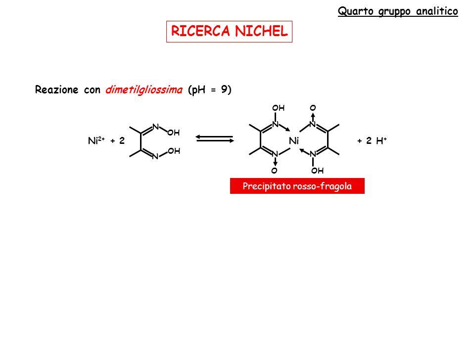RICERCA NICHEL Quarto gruppo analitico Precipitato rosso-fragola Reazione con dimetilgliossima (pH = 9) OH N N O N N O N N Ni Ni 2+ + 2 + 2 H +