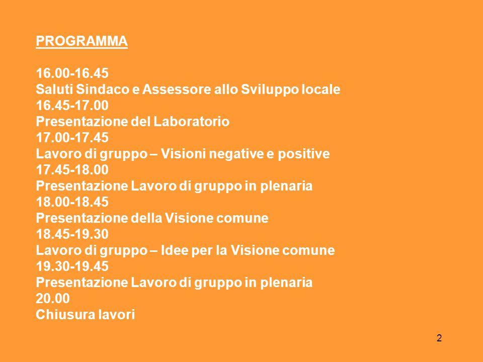 2 PROGRAMMA 16.00-16.45 Saluti Sindaco e Assessore allo Sviluppo locale 16.45-17.00 Presentazione del Laboratorio 17.00-17.45 Lavoro di gruppo – Visioni negative e positive 17.45-18.00 Presentazione Lavoro di gruppo in plenaria 18.00-18.45 Presentazione della Visione comune 18.45-19.30 Lavoro di gruppo – Idee per la Visione comune 19.30-19.45 Presentazione Lavoro di gruppo in plenaria 20.00 Chiusura lavori
