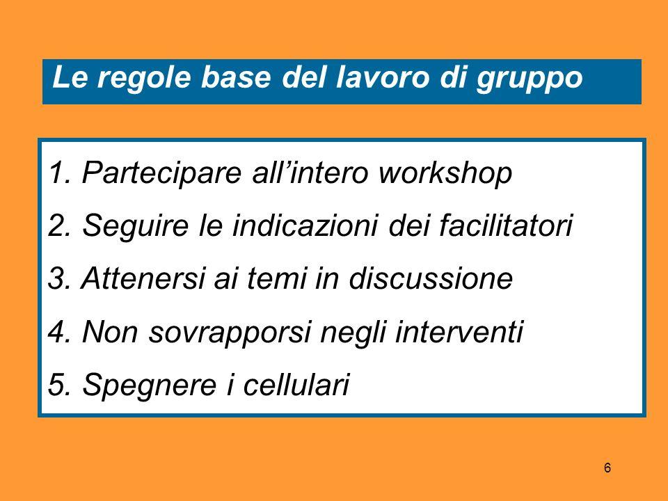 6 Le regole base del lavoro di gruppo 1. Partecipare allintero workshop 2.