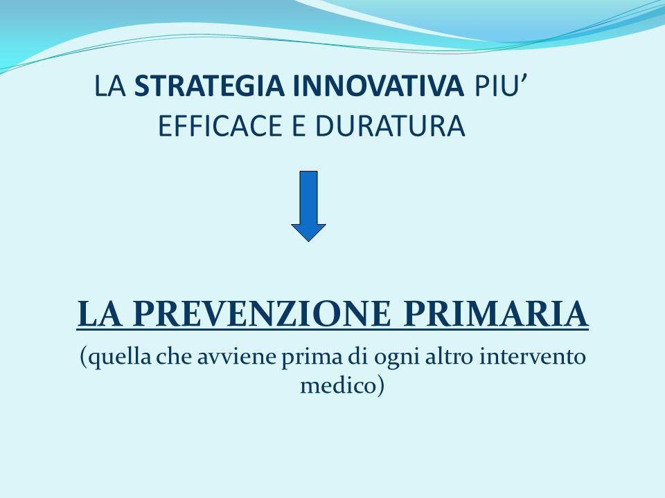 LA STRATEGIA INNOVATIVA PIU EFFICACE E DURATURA LA PREVENZIONE PRIMARIA (quella che avviene prima di ogni altro intervento medico)