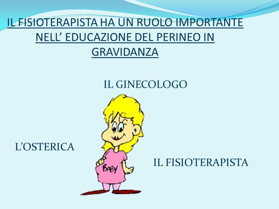 IL FISIOTERAPISTA HA UN RUOLO IMPORTANTE NELL EDUCAZIONE DEL PERINEO IN GRAVIDANZA IL GINECOLOGO LOSTERICA IL FISIOTERAPISTA