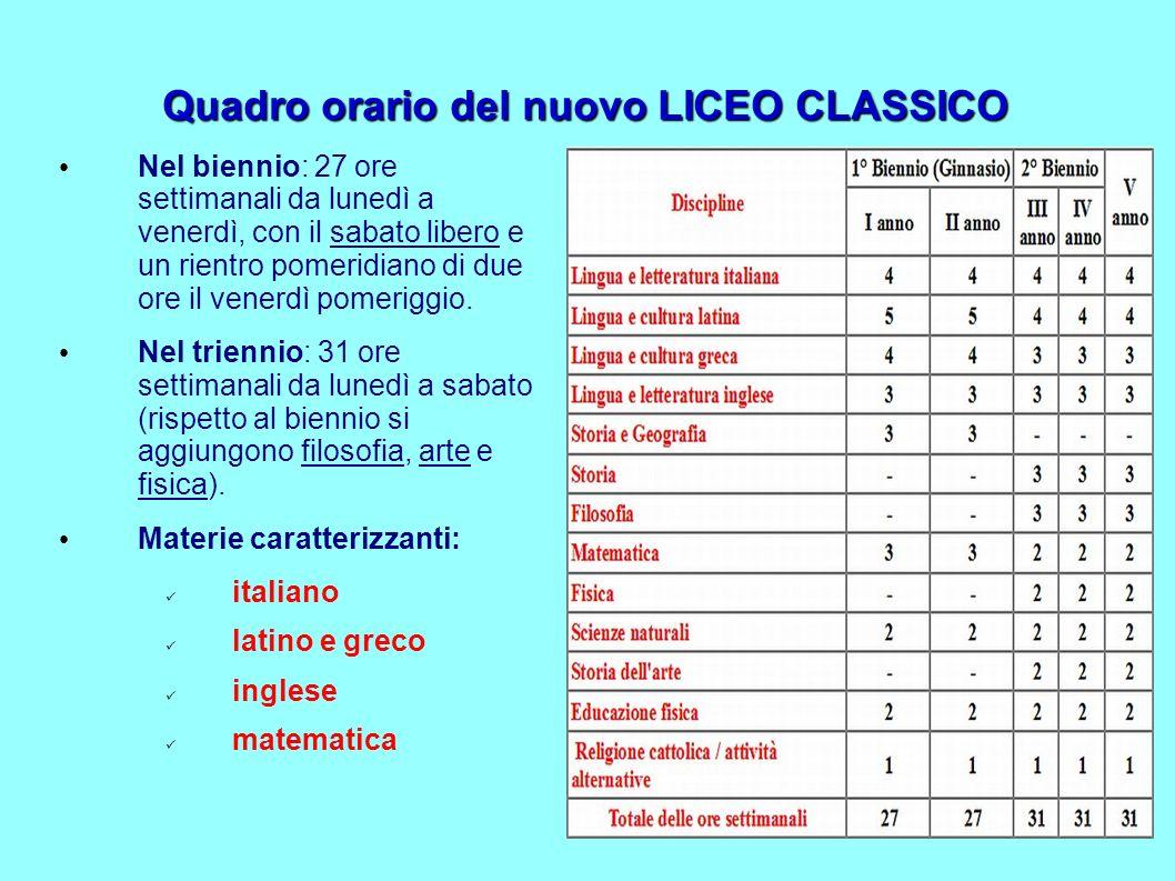 Il corso di studi: il biennio Il biennio preparatorio prevede: Approfondimento della conoscenza della lingua italiana e analisi dei testi letterari e non letterari.