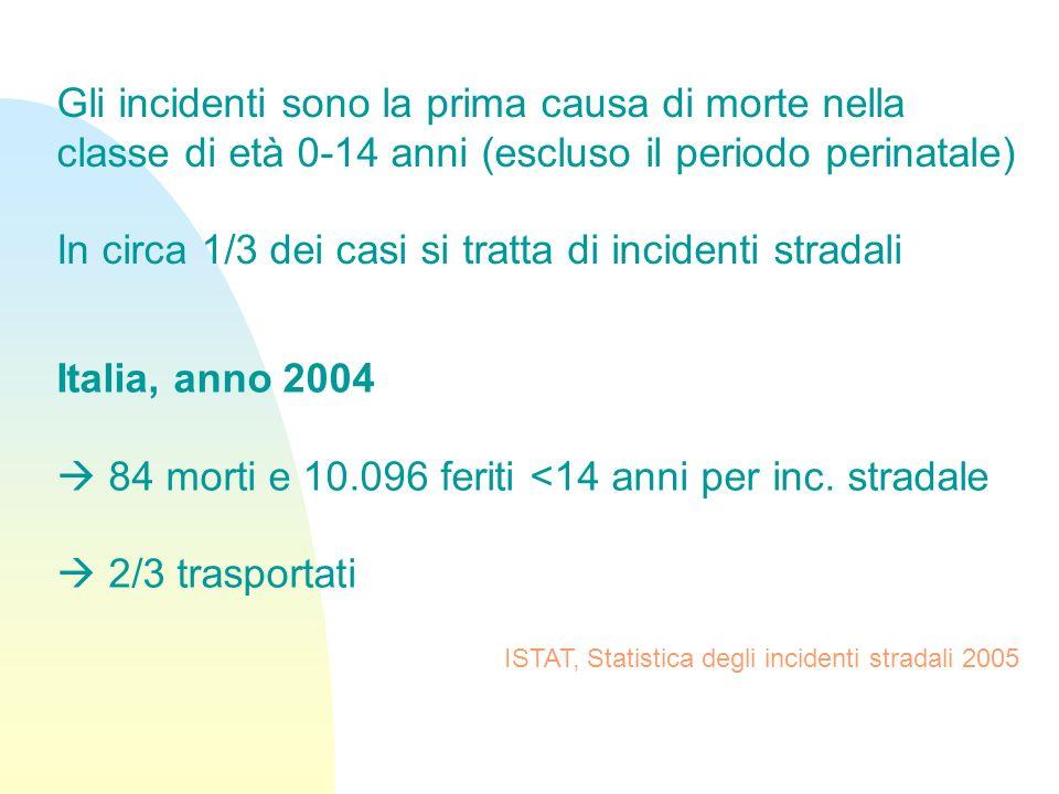 Gli incidenti sono la prima causa di morte nella classe di età 0-14 anni (escluso il periodo perinatale) In circa 1/3 dei casi si tratta di incidenti