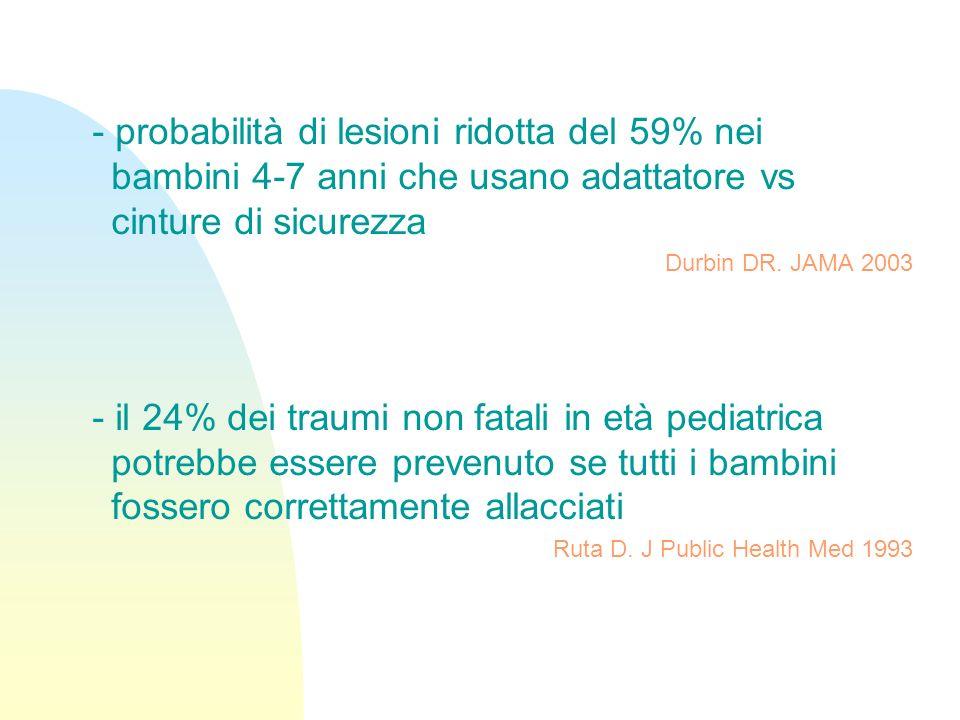 - probabilità di lesioni ridotta del 59% nei bambini 4-7 anni che usano adattatore vs cinture di sicurezza Durbin DR. JAMA 2003 - il 24% dei traumi no