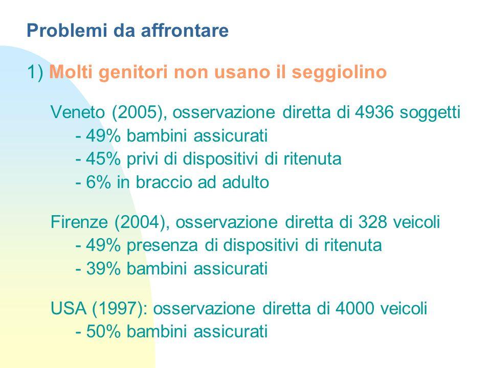 Problemi da affrontare 1) Molti genitori non usano il seggiolino Veneto (2005), osservazione diretta di 4936 soggetti - 49% bambini assicurati - 45% p