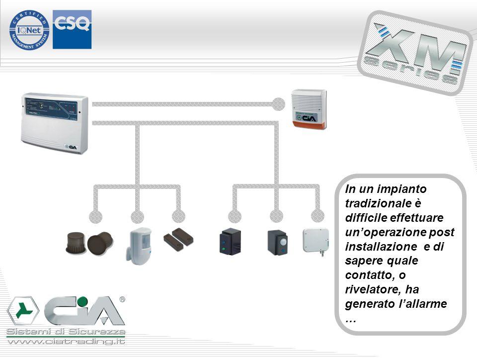 In un impianto tradizionale è difficile effettuare unoperazione post installazione e di sapere quale contatto, o rivelatore, ha generato lallarme …