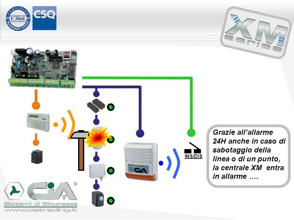 Grazie allallarme 24H anche in caso di sabotaggio della linea o di un punto, la centrale XM entra in allarme ….