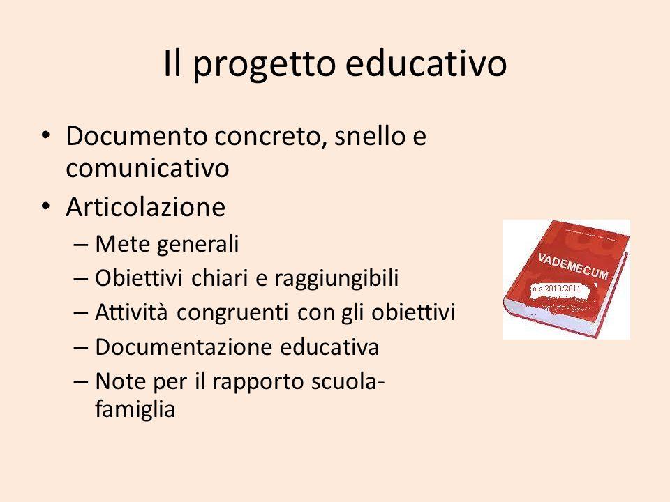 Il progetto educativo Documento concreto, snello e comunicativo Articolazione – Mete generali – Obiettivi chiari e raggiungibili – Attività congruenti
