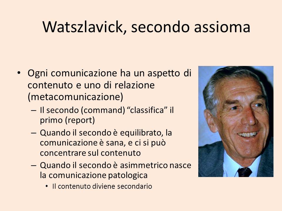 Watszlavick, secondo assioma Ogni comunicazione ha un aspetto di contenuto e uno di relazione (metacomunicazione) – Il secondo (command) classifica il
