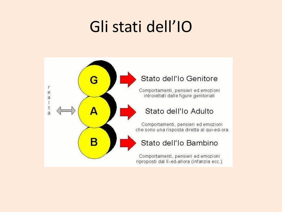 Il POF (o progetto educativo) Influenza dellassetto burocratico della scuola italiana – Formalismo sia nella redazione che nellutilizzo Rischio del pedagogese
