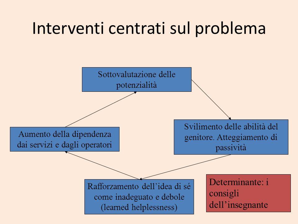 Interventi centrati sul problema Sottovalutazione delle potenzialità Svilimento delle abilità del genitore. Atteggiamento di passività Aumento della d