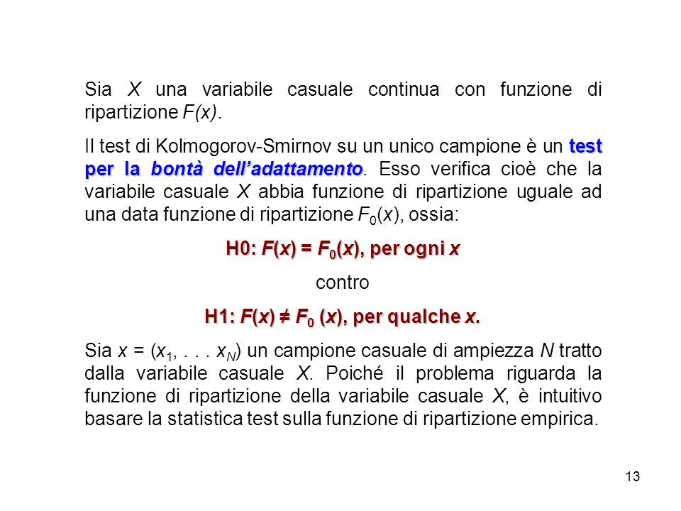 13 Sia X una variabile casuale continua con funzione di ripartizione F(x). test per la bontà delladattamento Il test di Kolmogorov-Smirnov su un unico