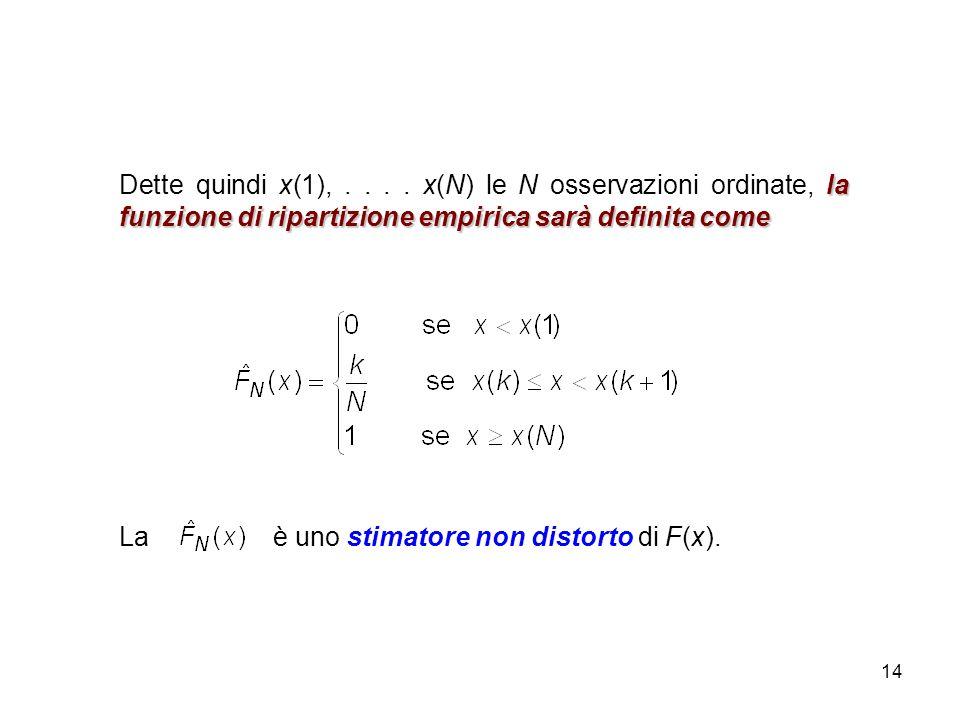 14 la funzione di ripartizione empirica sarà definita come Dette quindi x(1),.... x(N) le N osservazioni ordinate, la funzione di ripartizione empiric