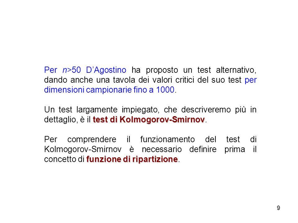 9 Per n>50 DAgostino ha proposto un test alternativo, dando anche una tavola dei valori critici del suo test per dimensioni campionarie fino a 1000. t