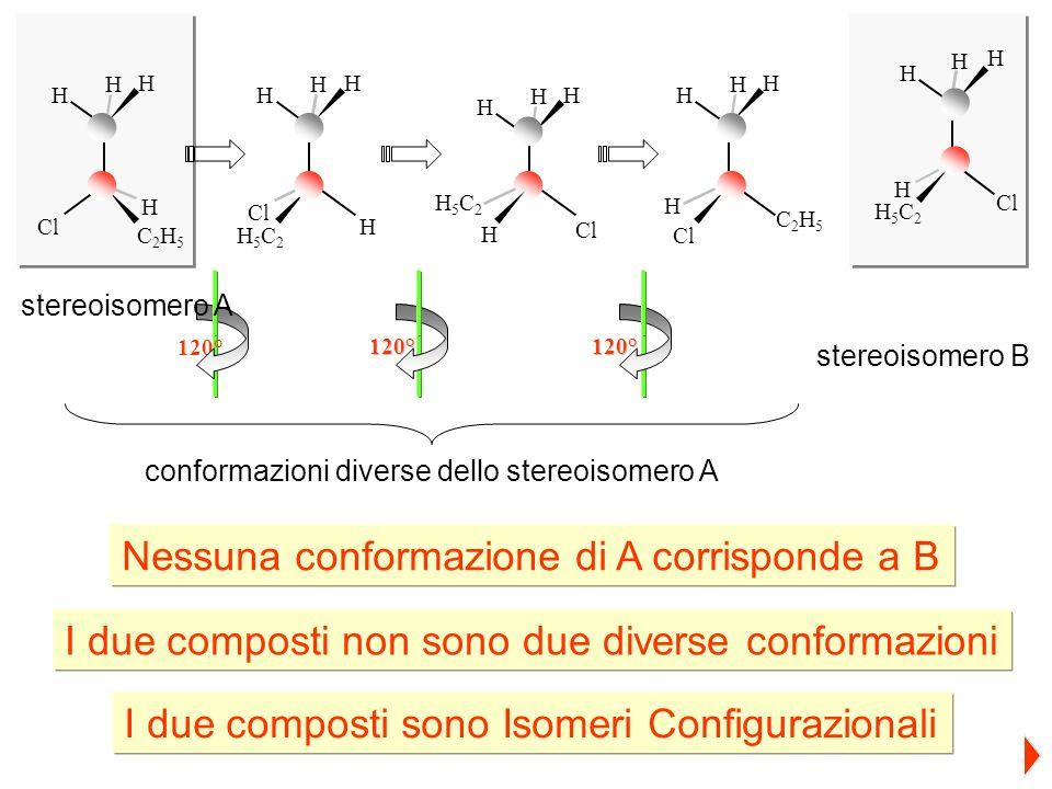 H H H Cl H H H H H conformazioni diverse dello stereoisomero A stereoisomero B C2H5C2H5 H H H Cl H 120° C2H5C2H5 H5C2H5C2 H H H H5C2H5C2 Cl H 120° H H