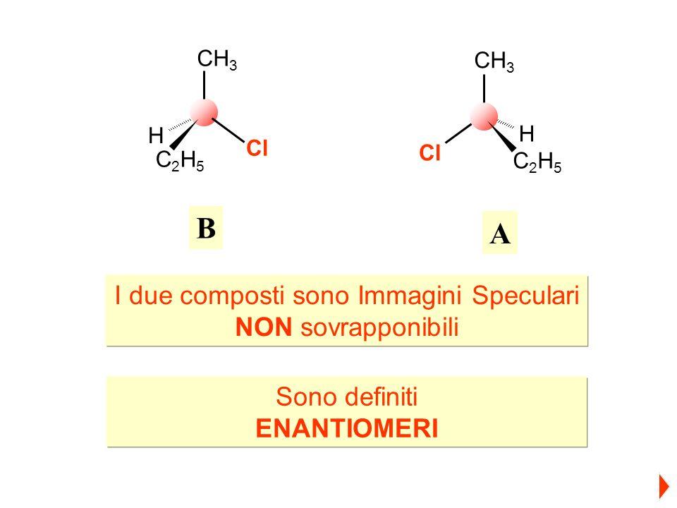 H C2H5C2H5 Cl H C2H5C2H5 A B CH 3 I due composti sono Immagini Speculari NON sovrapponibili Sono definiti ENANTIOMERI
