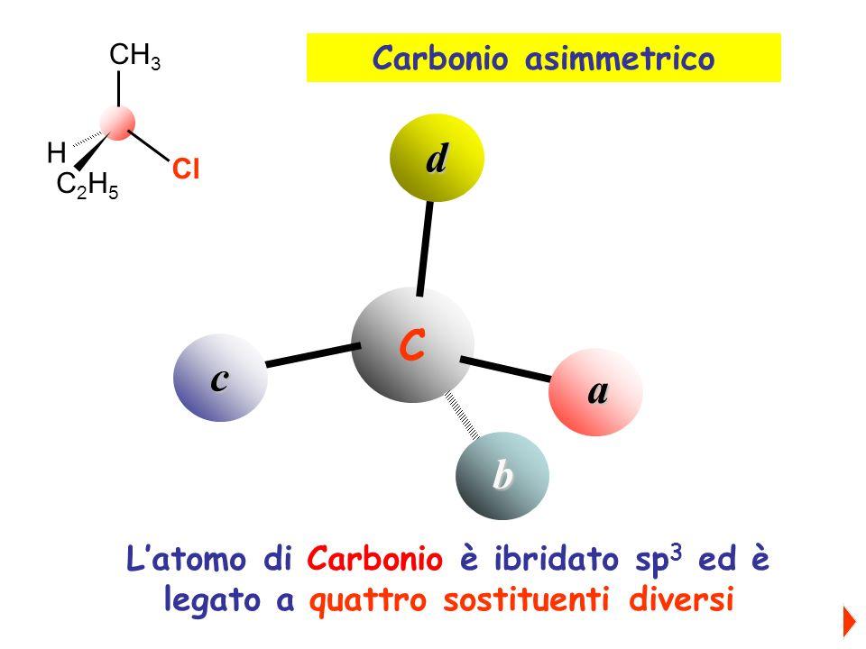 C a b d Latomo di Carbonio è ibridato sp 3 ed è legato a quattro sostituenti diversi Carbonio asimmetrico H C2H5C2H5 Cl CH 3 c
